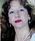 Sonia Maria Marques