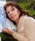 Anna Maria David Rossetti